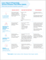 Patient Education Tear Sheet: Potentially Serious Diseases That Affect Adults